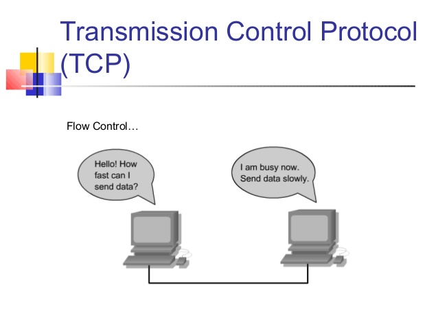 TCP یا Transmission Control Protocol